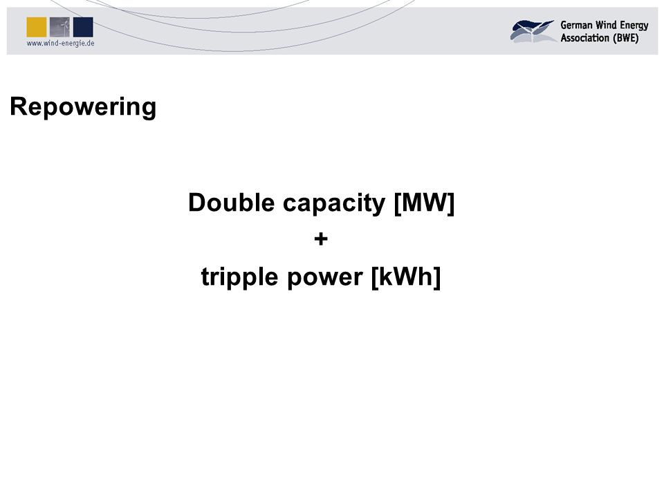 Repowering Double capacity [MW] + tripple power [kWh]